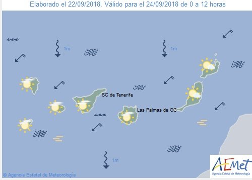 Weather: Gran Canaria expecting higher than average temperatures in the shade, with some Saharan dust in the air
