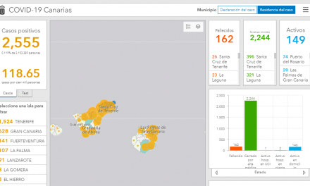 The Canary Islands track and trace more contacts for every individual new corona virus case than anywhere in Spain
