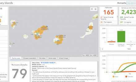 Latest Canary Islands figures confirm 1025 COVID19 cases active and increasing