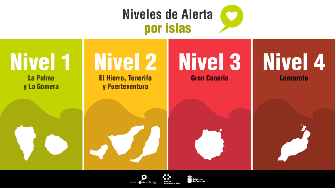 First island to move to Alert Level 4, other islands could follow if the infection rate continues to climb