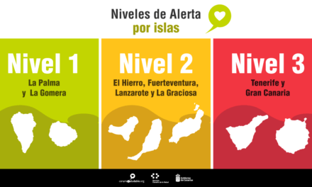 Gran Canaria and Tenerife continue with Level 3 Alert with a change to the curfew