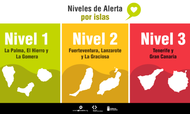 Canary Islands approach their half millionth vaccine dose administered as Gran Canaria and Tenerife remain on Alert Level 3, and Fuerteventura's improvement means they drop down to level 2