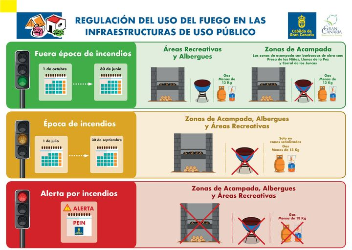 Gran Canaria forest fire season has begun, the use of fire and barbecues is restricted through the summer.