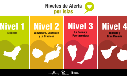 Gran Canaria at Maximum Alert Level 4 from Monday as Canary Islands active infections break through the 15,000 barrier