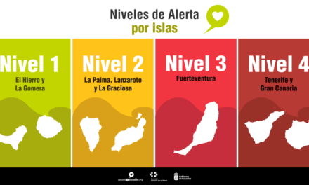 Gran Canaria stays at Alert Level 4 and The Canary Islands all maintain their current measures