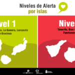 Gran Canaria continues on Alert Level 3 for another week while Tenerife, La Palma and Lanzarote move down a level